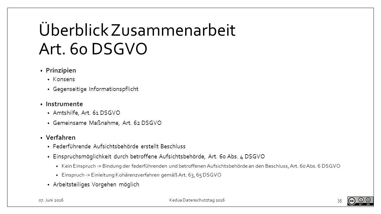 Überblick Zusammenarbeit Art. 60 DSGVO