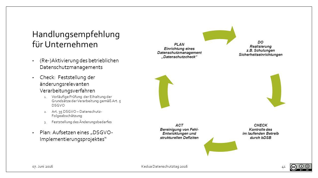 Handlungsempfehlung für Unternehmen