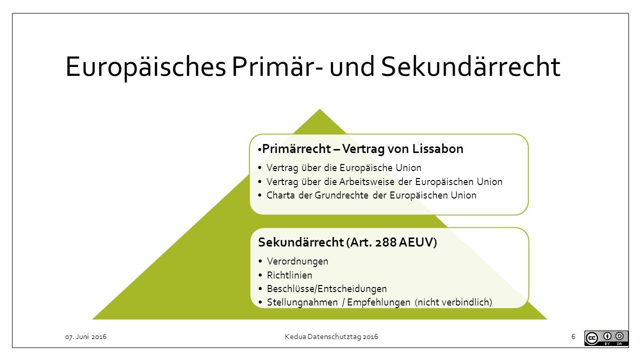 Europäisches Primär- und Sekundärrecht