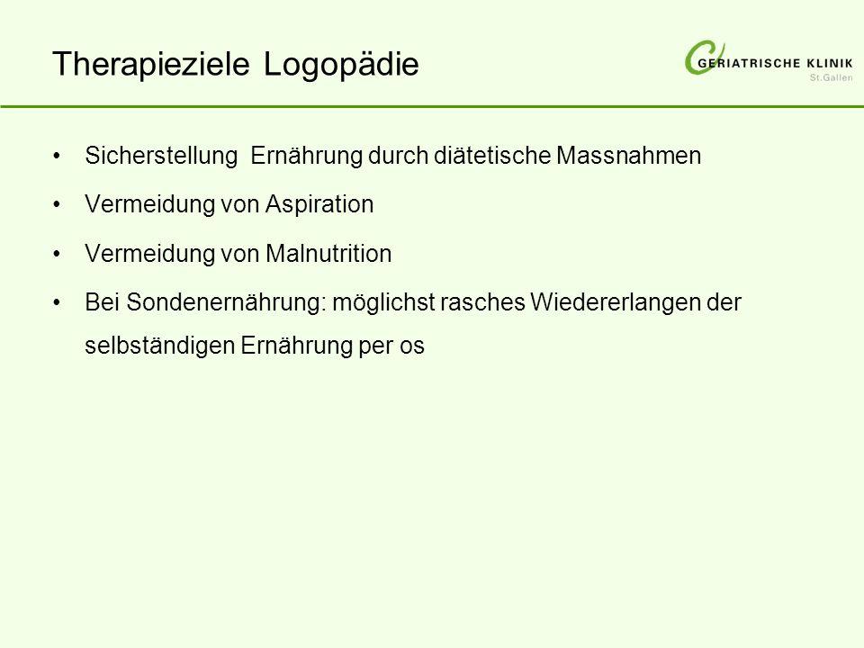 Therapieziele Logopädie