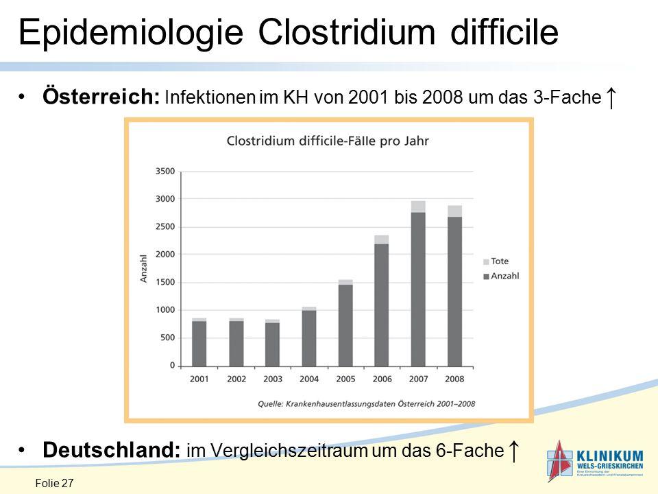 Epidemiologie Clostridium difficile