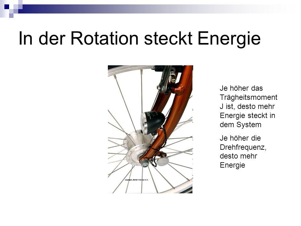 In der Rotation steckt Energie
