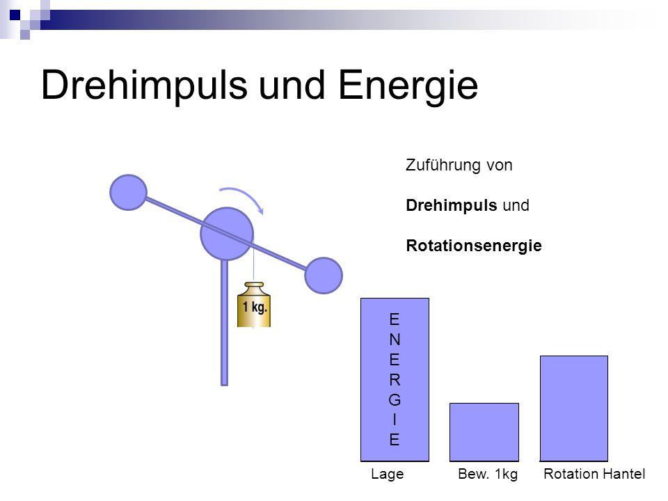 Drehimpuls und Energie