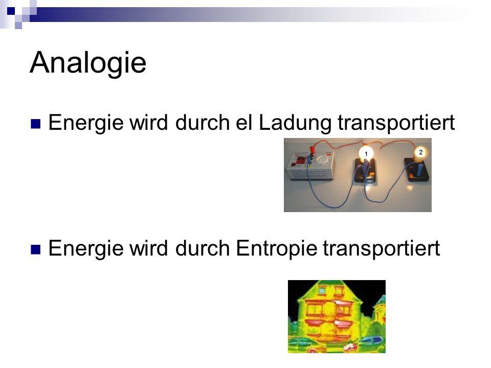 Analogie Energie wird durch el Ladung transportiert