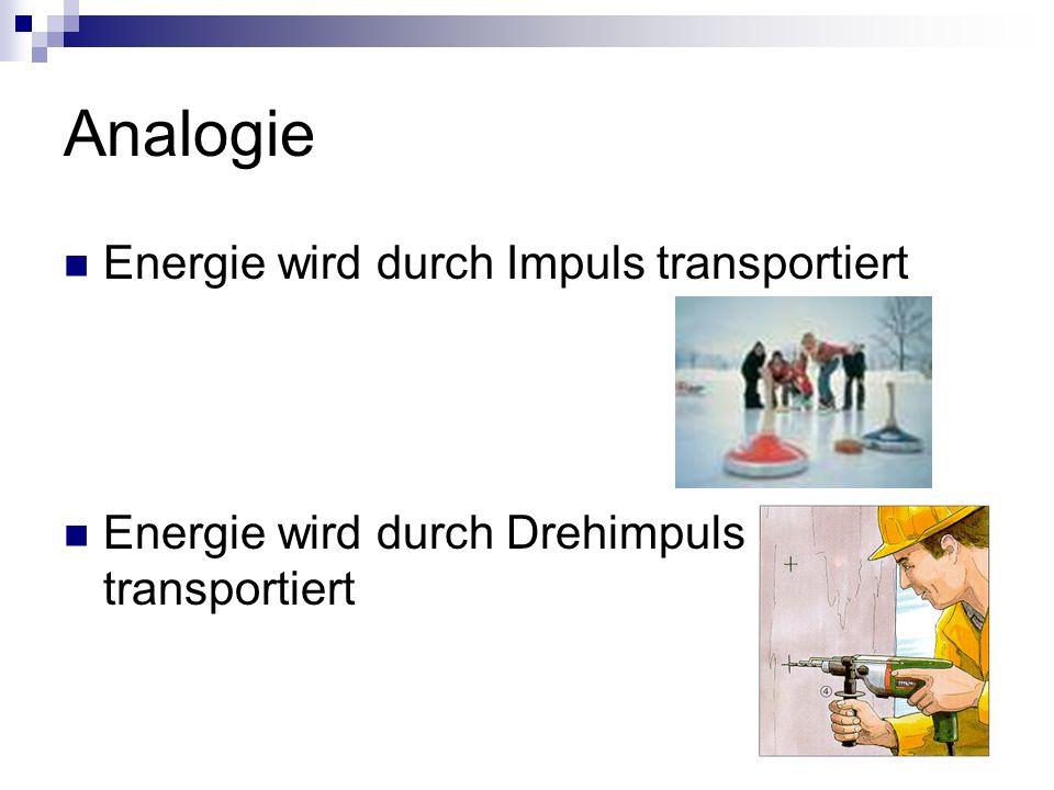 Analogie Energie wird durch Impuls transportiert