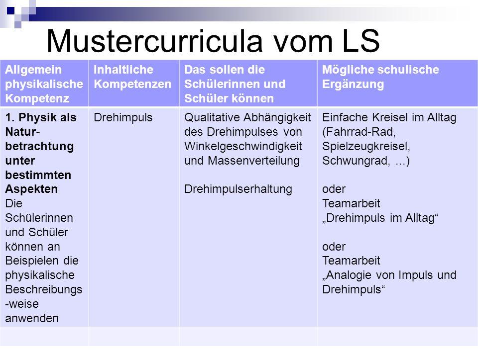 Mustercurricula vom LS