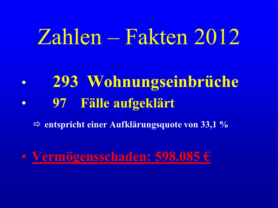Zahlen – Fakten 2012 293 Wohnungseinbrüche 97 Fälle aufgeklärt