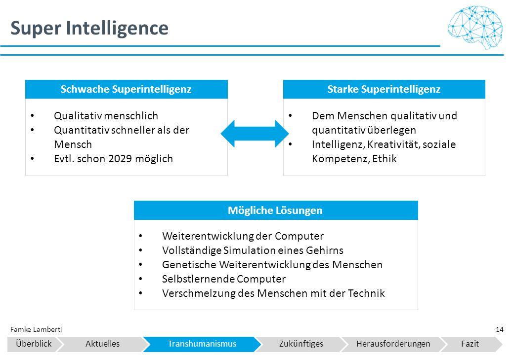 Schwache Superintelligenz Starke Superintelligenz