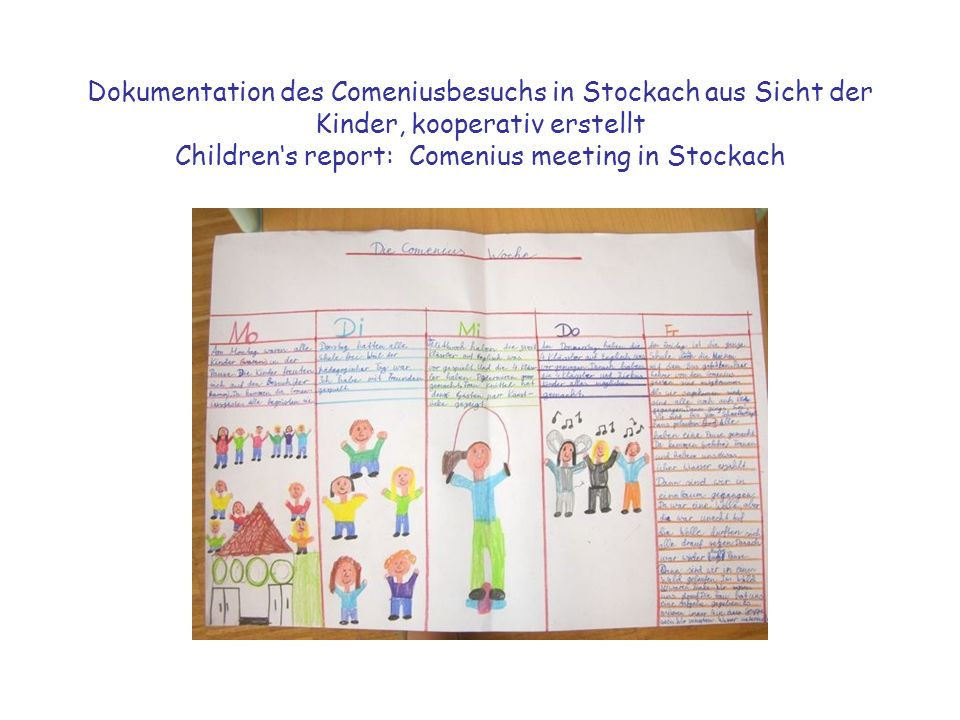 Dokumentation des Comeniusbesuchs in Stockach aus Sicht der Kinder, kooperativ erstellt Children's report: Comenius meeting in Stockach