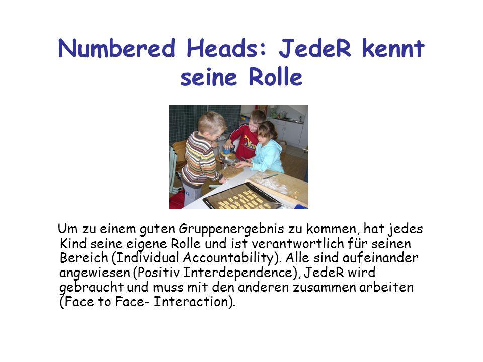 Numbered Heads: JedeR kennt seine Rolle