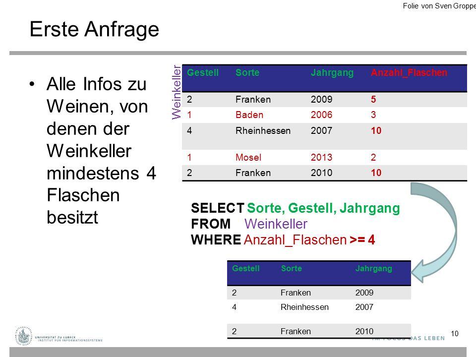 Folie von Sven Groppe Erste Anfrage. Gestell. Sorte. Jahrgang. Anzahl_Flaschen. 2. Franken. 2009.