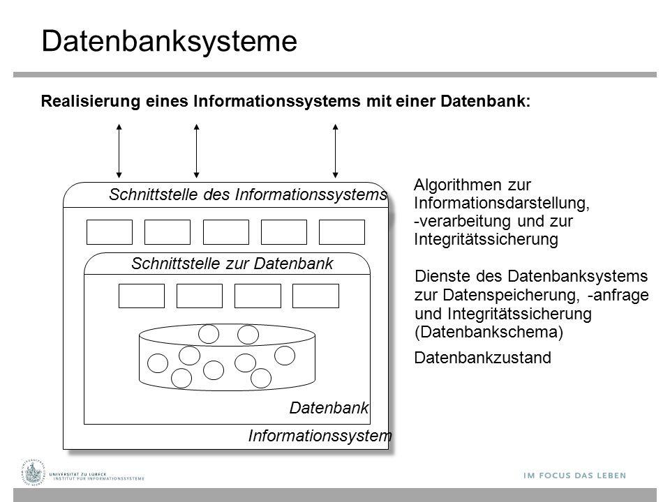 Datenbanksysteme Realisierung eines Informationssystems mit einer Datenbank: Algorithmen zur. Informationsdarstellung,