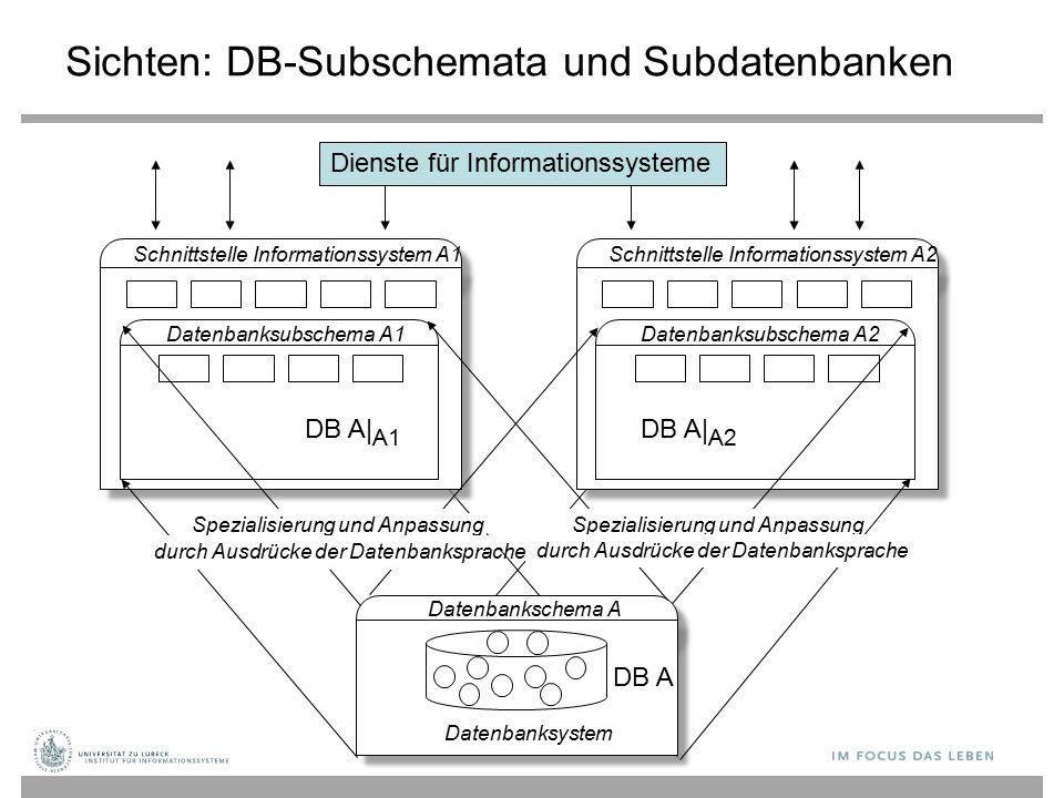 Sichten: DB-Subschemata und Subdatenbanken