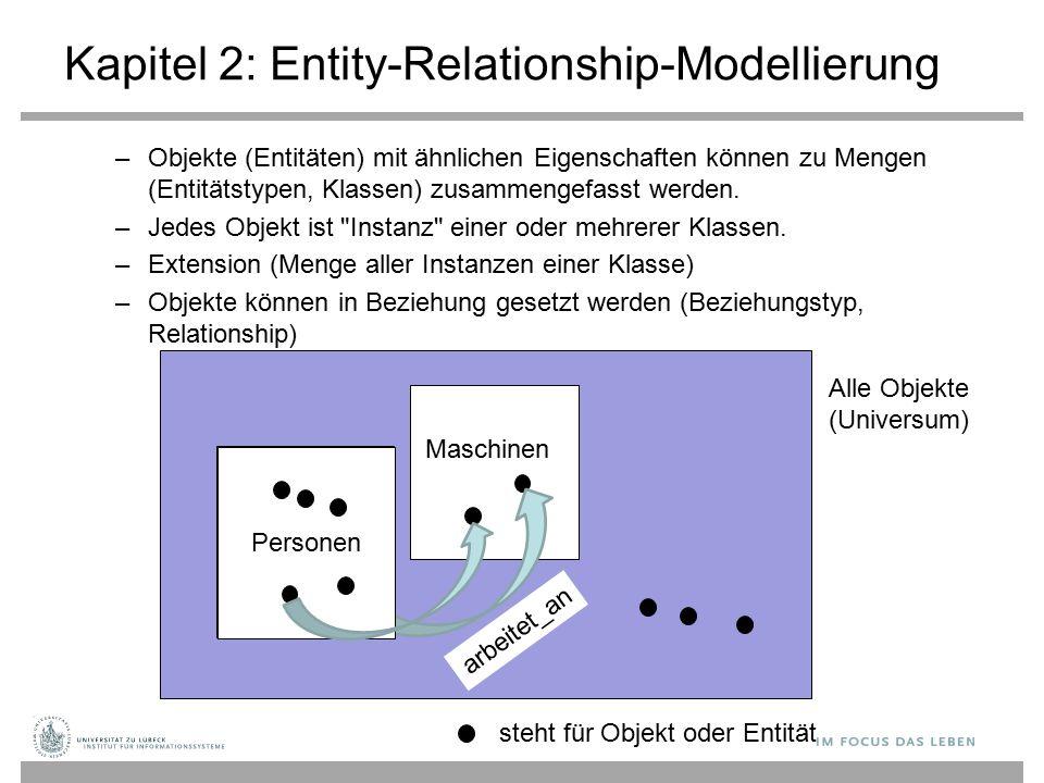 Kapitel 2: Entity-Relationship-Modellierung