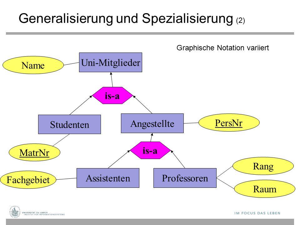 Generalisierung und Spezialisierung (2)