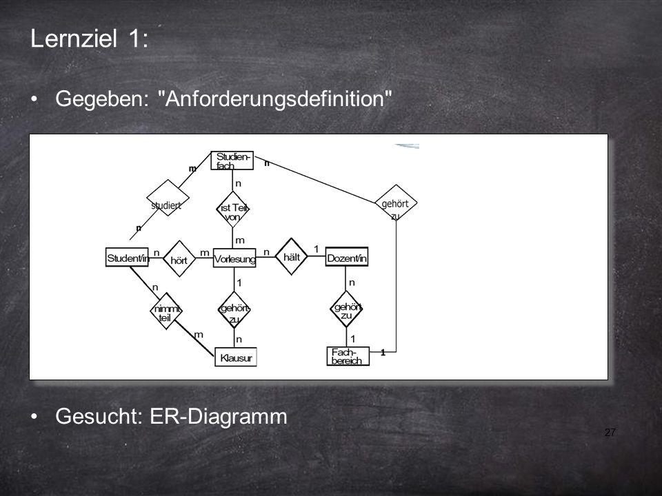 Lernziel 1: Gegeben: Anforderungsdefinition Gesucht: ER-Diagramm