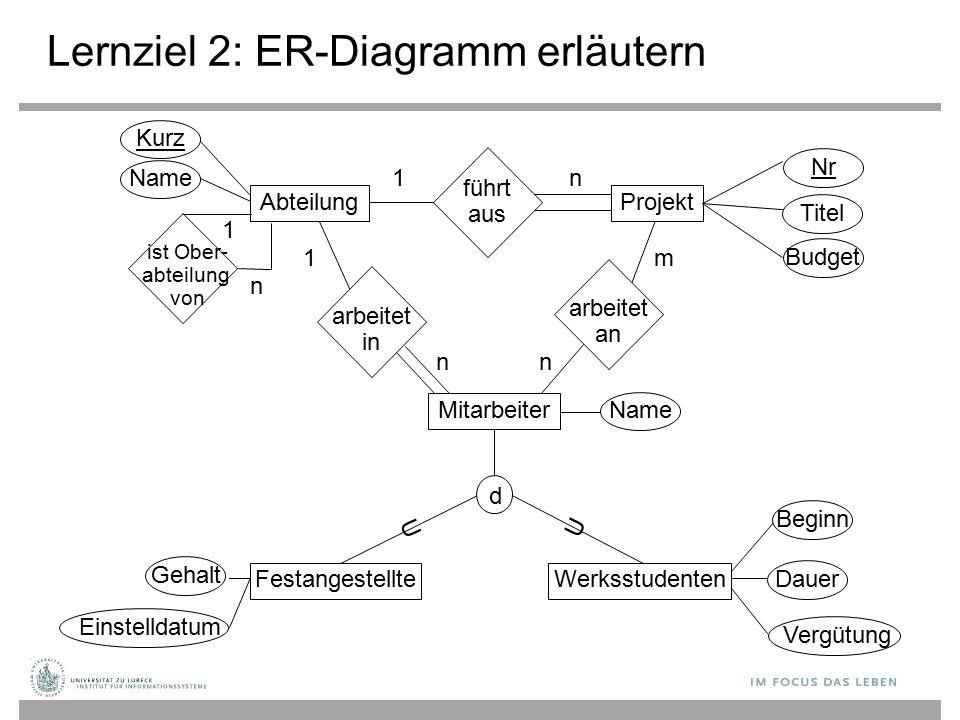 Lernziel 2: ER-Diagramm erläutern