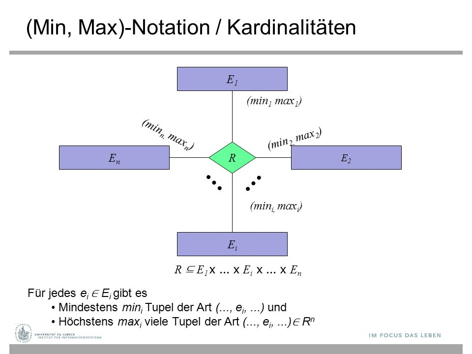 (Min, Max)-Notation / Kardinalitäten