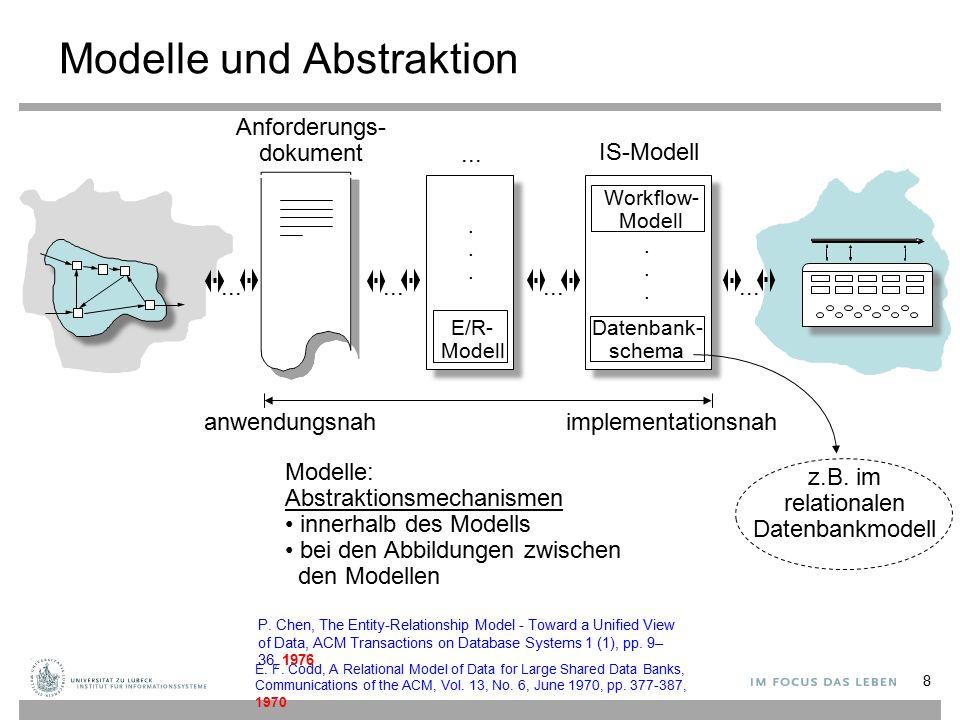 Modelle und Abstraktion