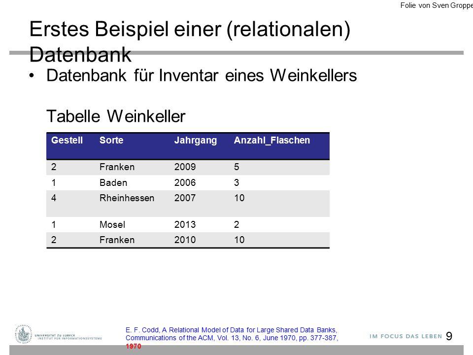 Erstes Beispiel einer (relationalen) Datenbank