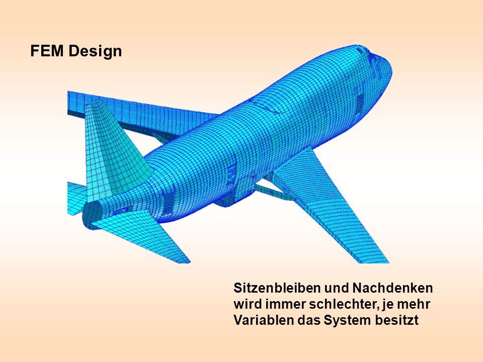 FEM Design Sitzenbleiben und Nachdenken wird immer schlechter, je mehr Variablen das System besitzt