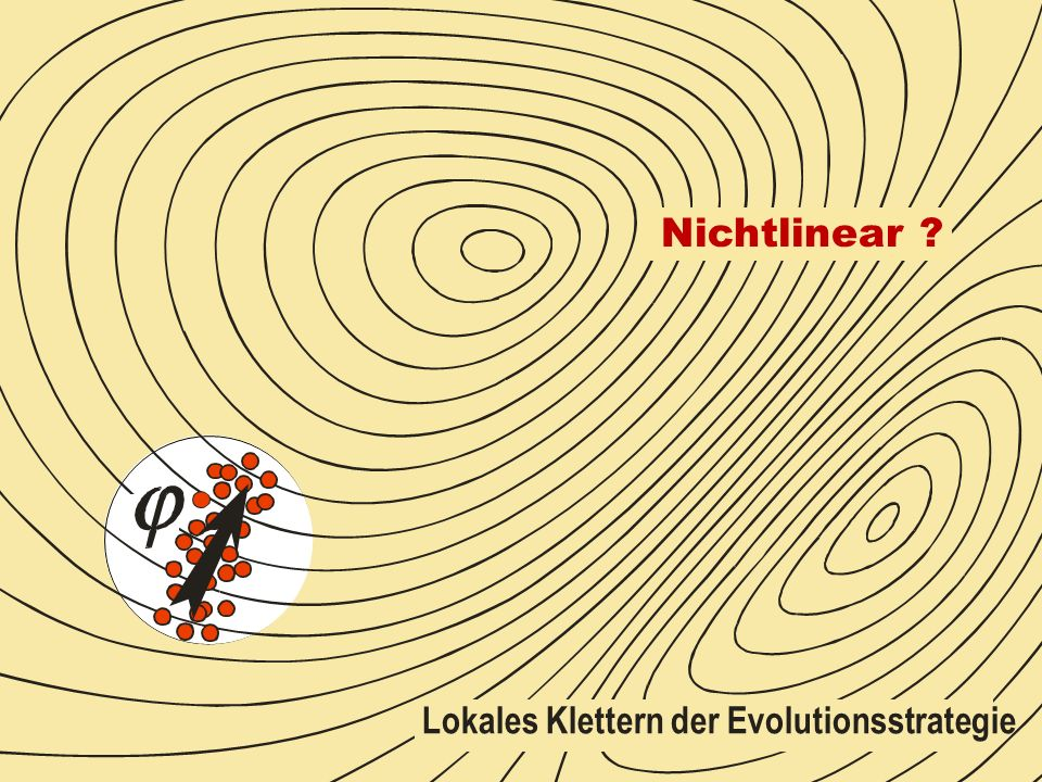 Nichtlinear Lokales Klettern der Evolutionsstrategie