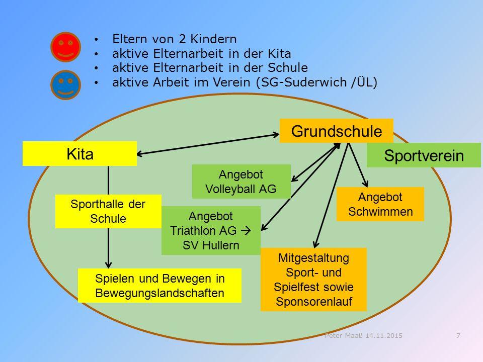 Grundschule Kita Sportverein Eltern von 2 Kindern