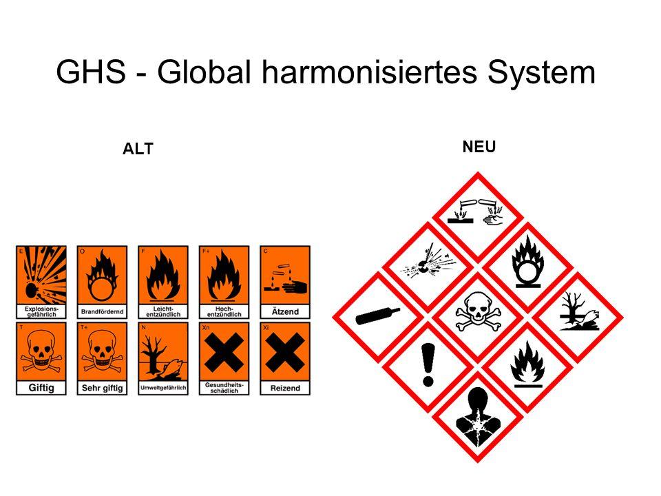 GHS - Global harmonisiertes System