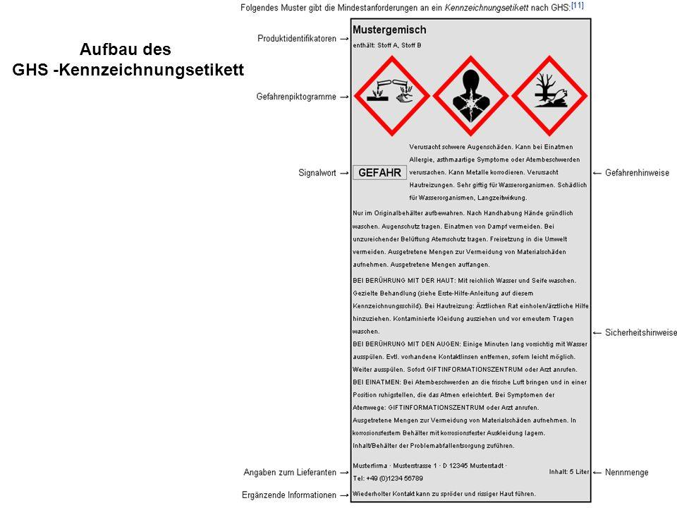 GHS -Kennzeichnungsetikett
