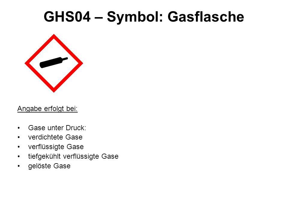 GHS04 – Symbol: Gasflasche