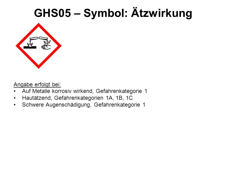 GHS05 – Symbol: Ätzwirkung
