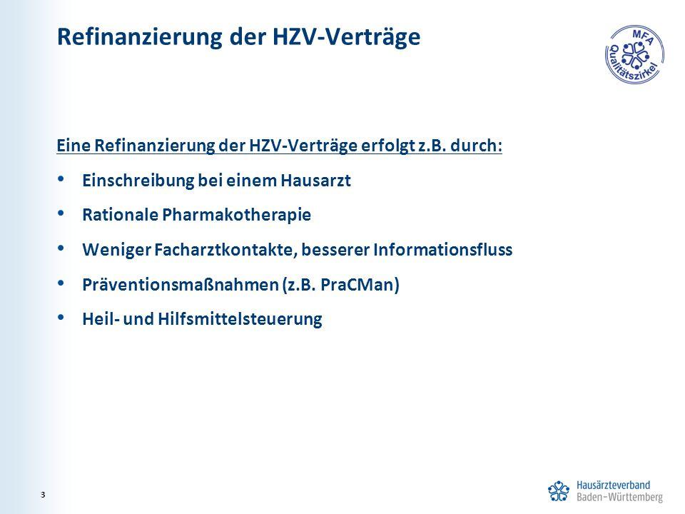 Refinanzierung der HZV-Verträge