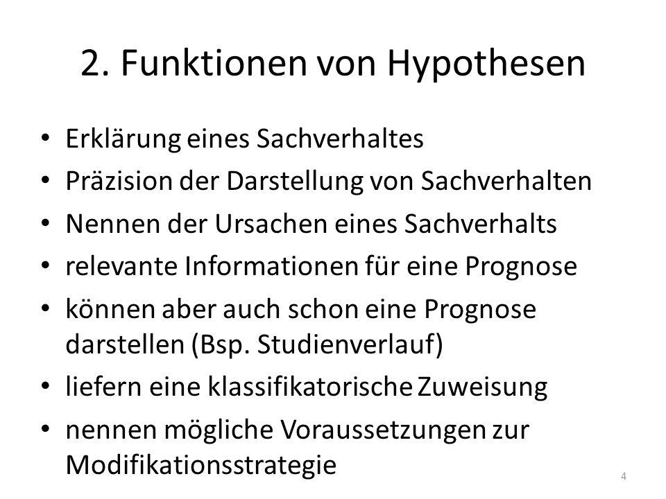 2. Funktionen von Hypothesen