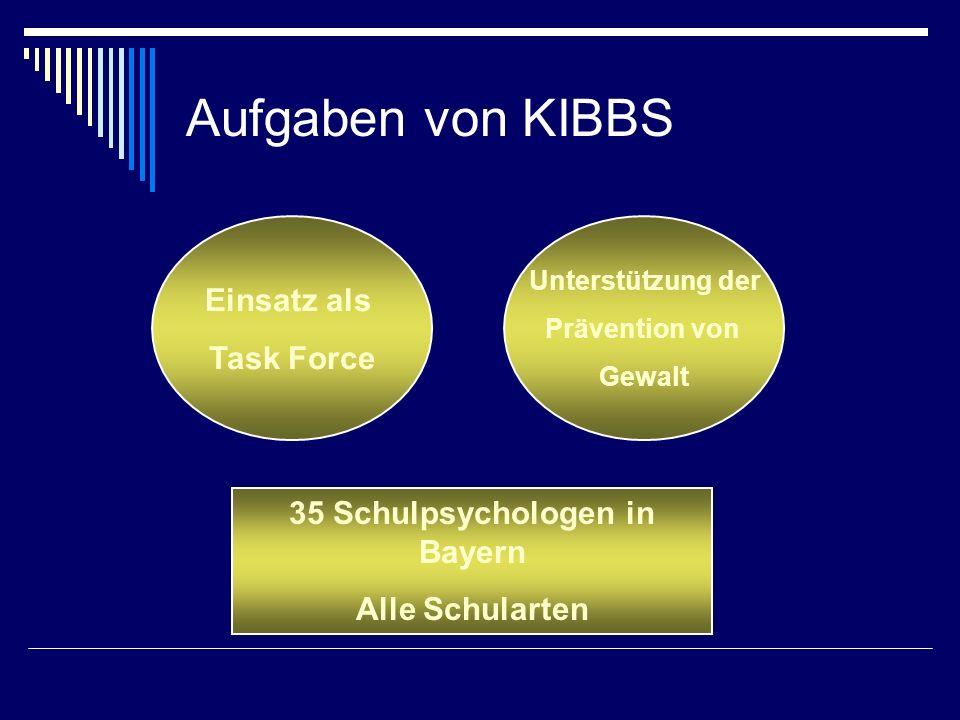 35 Schulpsychologen in Bayern