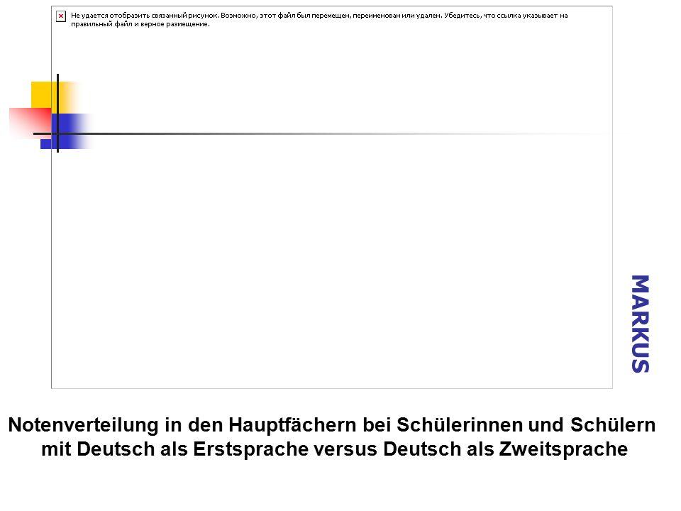 MARKUS Notenverteilung in den Hauptfächern bei Schülerinnen und Schülern mit Deutsch als Erstsprache versus Deutsch als Zweitsprache.