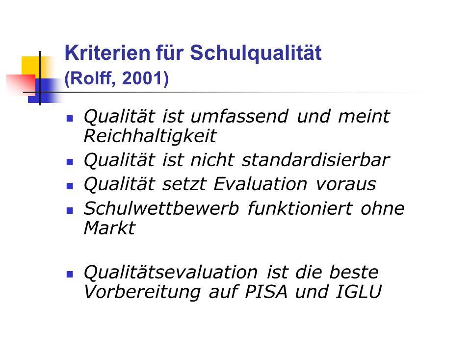 Kriterien für Schulqualität (Rolff, 2001)