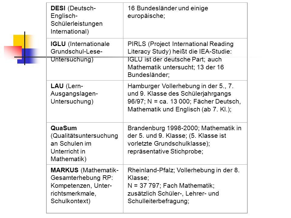 DESI (Deutsch-Englisch-Schülerleistungen International)
