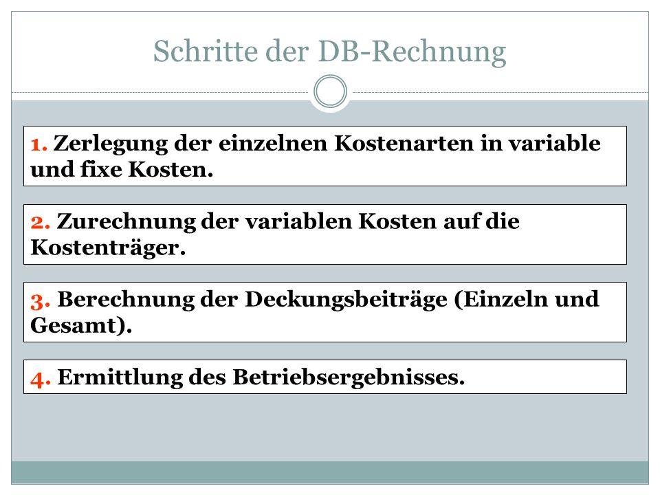 Schritte der DB-Rechnung