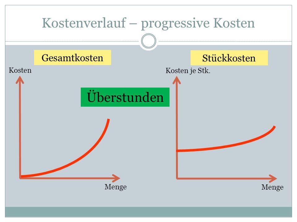 Kostenverlauf – progressive Kosten