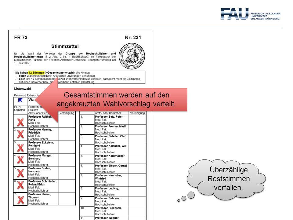 Gesamtstimmen werden auf den angekreuzten Wahlvorschlag verteilt.