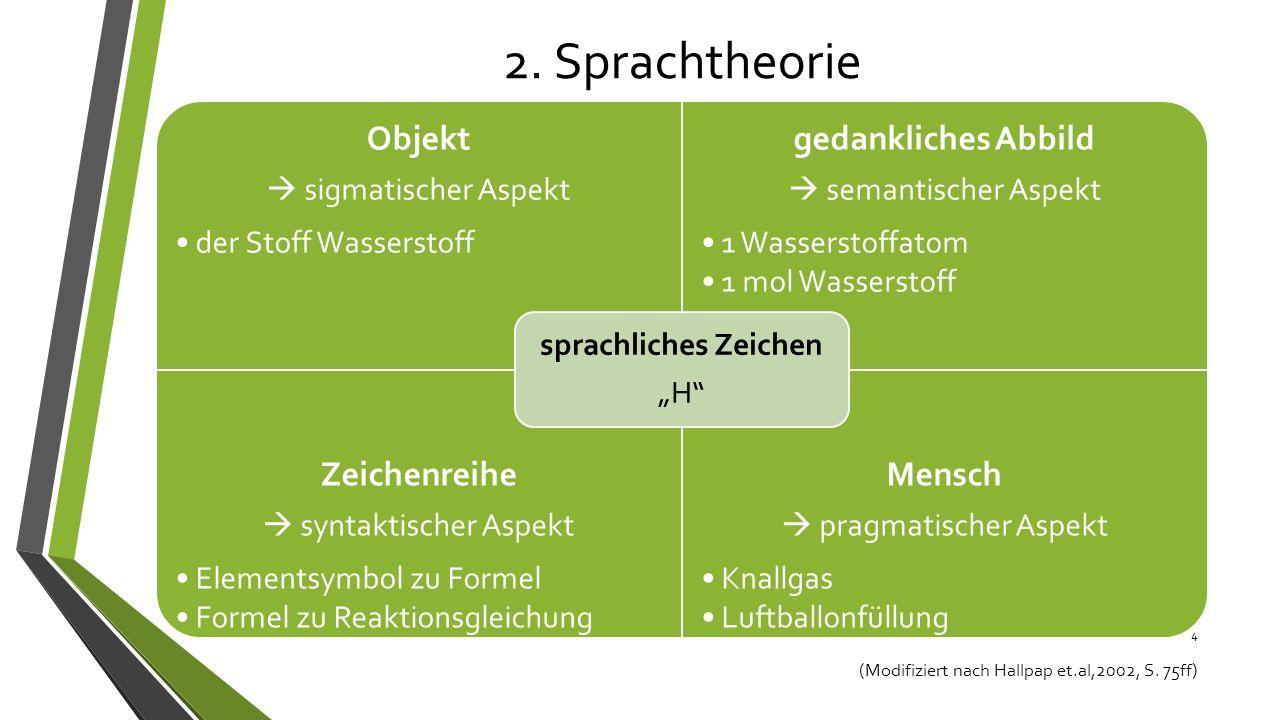 2. Sprachtheorie Objekt  sigmatischer Aspekt