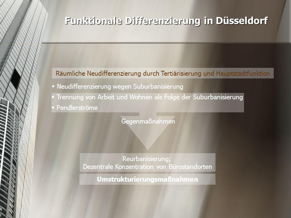Funktionale Differenzierung in Düsseldorf Umstrukturierungsmaßnahmen