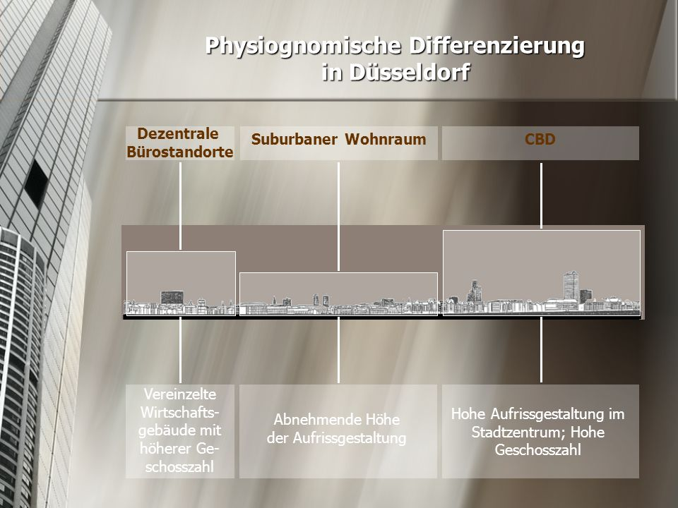 Physiognomische Differenzierung in Düsseldorf