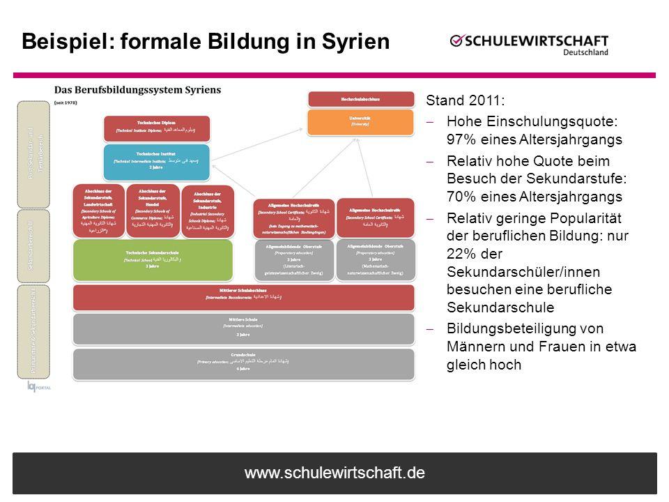 Beispiel: formale Bildung in Syrien