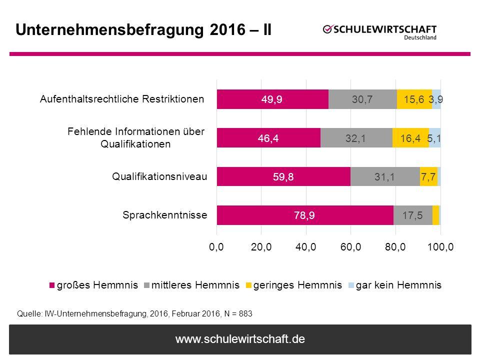 Unternehmensbefragung 2016 – II