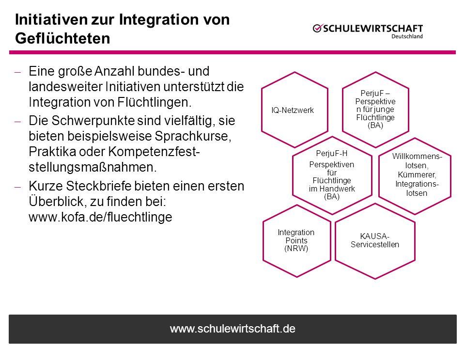 Initiativen zur Integration von Geflüchteten
