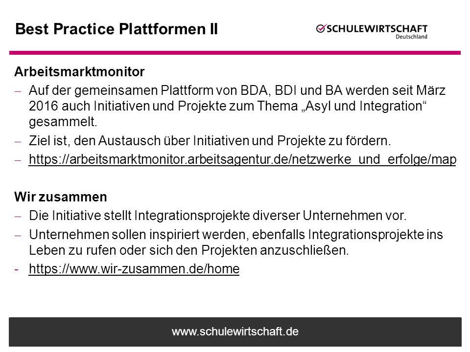 Best Practice Plattformen II