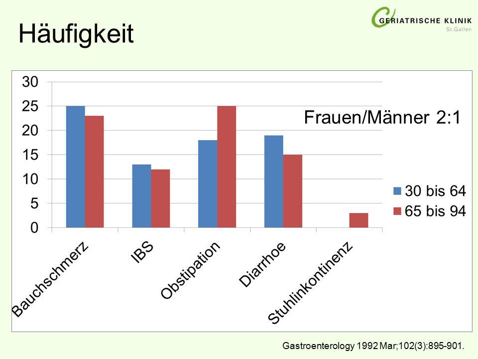 Häufigkeit Frauen/Männer 2:1 Gastroenterology 1992 Mar;102(3):895-901.