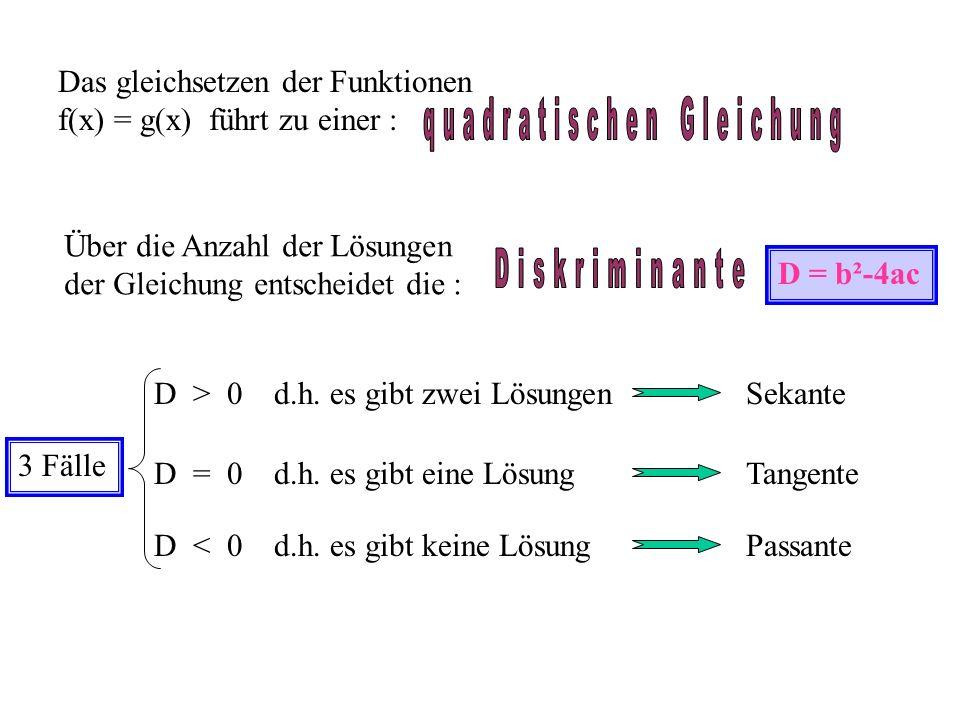 quadratischen Gleichung