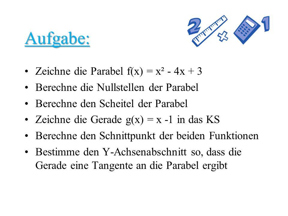 Aufgabe: Zeichne die Parabel f(x) = x² - 4x + 3